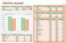 Monthly Business Budget Free Budget Templates For Microsoft Excel Monthly Amp Yearly