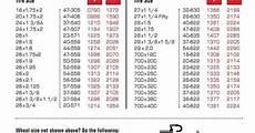 Sigma Wheel Size Chart Bicycle Sizing Chart By Wheel Size Sigma Bike Computer