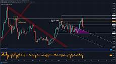 Xag Usd Live Chart Silver Price Chart Hints Xag Usd May Have Topped What Next