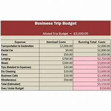Travel Estimator Travel Business Template In Excel Free Download