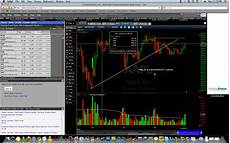 Best Technical Charting Software Freestockcharts Com Stock Charting Software Review Report