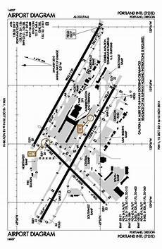 Panc Charts File Pdx Airport Diagram Pdf Wikipedia