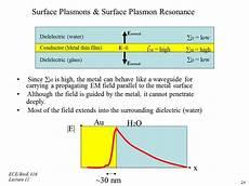 Surface Plasmon Resonance Nanohub Org Resources Illinois Ece 416 Spr Sensors I