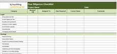 Acquisition Due Diligence Checklist Excel 60 Mining Due Diligence Checklist Kj Kuchling