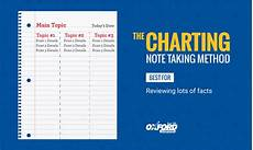 Chart Method Of Documentation How To Take Study Notes 5 Effective Note Taking Methods
