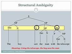 Structural Ambiguity Trees Constituency Trees And Rules
