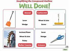 Compound Machines Simple Machines Simplifying The Compound Machine Mac Gr