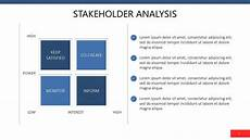 Stakeholder Analysis Template Stakeholder Analysis Free Google Slides Template