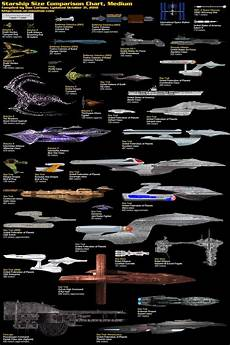 Famous Catalog Size Chart Starship Size Comparison Chart Medium Kewl Pinterest