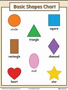 Shape Chart For Toddlers Geometric Shape Counting And Tracing Triangle