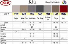 See Chart Click Here To See Chart Gt Gt Gt Kia Shop Interior Magic