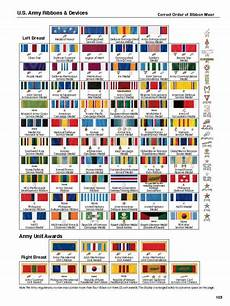 Army Ribbons Chart Us Army Medals Badges Amp Insignia Medals Of America Press