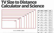 Tv Dimensions Chart What Are The External Dimensions Of A 32 In Tv Quora