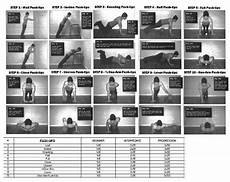 Convict Conditioning Pdf 11 Best Convict Conditioning Images On Pinterest Her