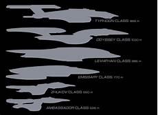 Online Ship Size Comparison Chart Ship Size Comparison Sto