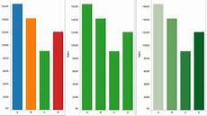 Best Color Chart Data Visualization Best Practices Part 1 Choosing The