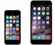 Image result for What are some cool features of the iPhone 6 Plus?