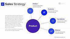 sales strategy business plan business plan powerpoint best business plan powerpoint