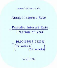 Annual Interest Rate Business Commission And Interest Rate