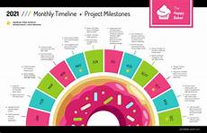 Cool Timeline Projects Creative Timeline Infographic