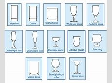 Best glass for G&T / Martini? : Gin