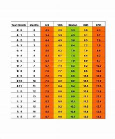 Indian Baby Weight Chart 9 Baby Growth Chart Templates Free Sample Example