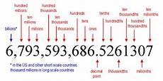 Billion Trillion Chart New Numerical Unit After Trillion Numeric
