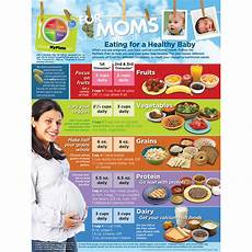 Diet Chart For Mother Myplate For Expecting Mothers Tear Pad Childbirth Graphics