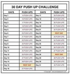 Push Up Chart For Beginners Push Up Workout For Shoulders Chest And Arms Best