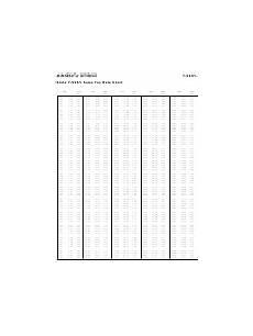 Missouri Tax Chart 2008 Unemployment Insurance Contribution Rate Table