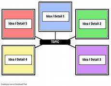 Brainstorm Chart Maker Brainstorm With A Graphic Organizer Template Graphic