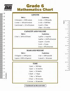 Metric Mass Chart Metric Mass Weight Conversion Chart Example Pdfsimpli