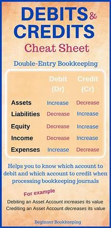Accounting Debit And Credit Chart Debits And Credits