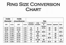 Ring Size Conversion Chart Us Ash And Ember Colour Changing Ring Uk Ring Size