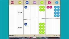 Place Value Chart With Disks Comparing Multi Digit Numbers With Place Value Disks