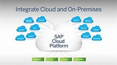 sap cloud sap cloud platform the ideal paas for your sap