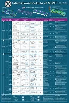 Free Gd T Symbols Chart Gd Amp T Reference Chart Asme Y14 5 2009 Gd Amp T Symbols