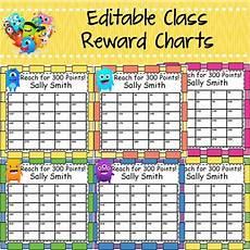 Reward Chart For Students Back To School Behavior Management Editable Class Reward