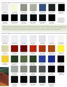 Sherwin Williams Industrial Color Chart Powder Coat Mil Spec