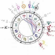 Amazing Aries Lady Gaga Astrology Analysis