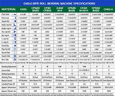 Pipe Radius Chart Tube And Pipe Bending Machines Spcification Chart