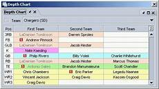Team By Team Depth Charts Nfl 16 Best Images About Football On Pinterest
