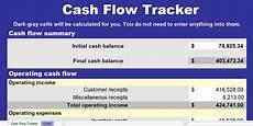 Cash Flow Charts Cash Flow Chart Template Excel Templates