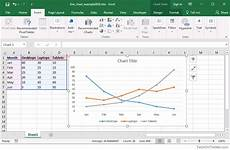 Create A Chart In Excel Ms Excel 2016 How To Create A Line Chart