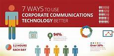 Corporate Communications 7 Ways To Use Corporate Communications Technology Better