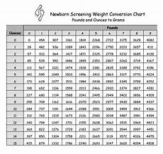 Newborn Chart Free 8 Sample Weight Conversion Chart Templates In Pdf