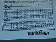 R22 Refrigerant Chart Ac R22 Pressure Chart Tyres2c