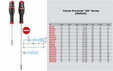 Slotted Screwdriver Bit Size Chart Protwist Slotted Screwdriver 3 5x100mm An3 5x100