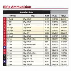 Bullet Ballistic Coefficient Chart Free 3 Sample Ballistics Charts In Pdf