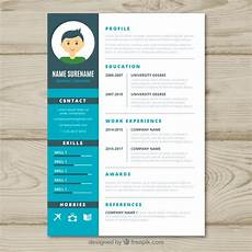Cv Sample For Graphic Designer Graphic Designer Cv Template Free Vector